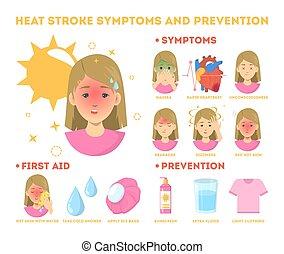 riskera, slag, värma, förhindrande, symtomer, infographic.