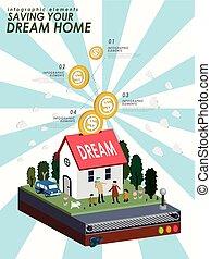 risparmio, sogno, tuo, casa