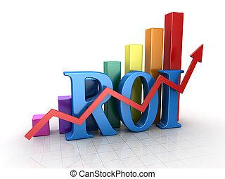 ritorno, investimento, grafico