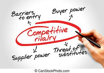 rivalité, compétitif
