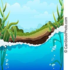 River bank - Foaming river wave and aquatic plants. Air ...