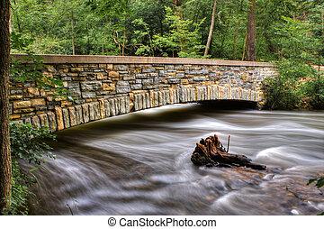 River Bridge HDR