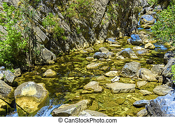River in Mountain