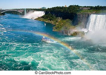 rivière, chutes du niagara