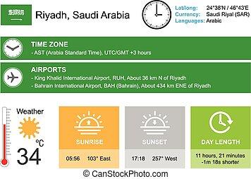Riyadh, Saudi Arabia. Infographic