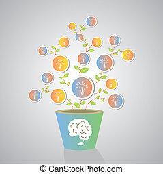 roślina, idea, twórczy