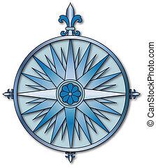ro, forntida, kompass