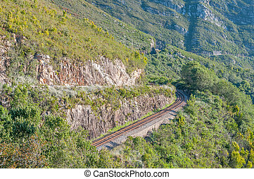 Road and railroad in the Montagu Pass