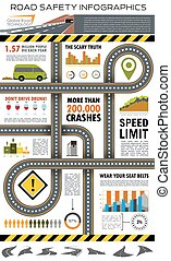 Road and traffic safety infographic design