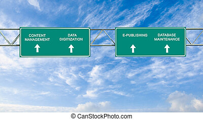 road sign to content management