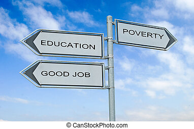 Road sign to eduacation , good job, and poverty
