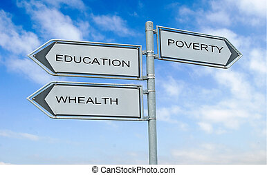 Road sign to eduacation , wealth, and poverty