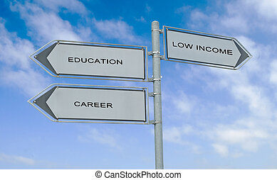 Road sign to education ,career, and low income