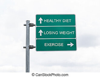 Road sign to exercising, losing weight, healthy diet and Clouds