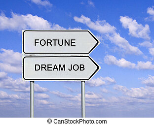 Road sign to fortune and dream job