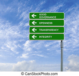Road sign to good governance