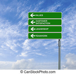 Road sign to values