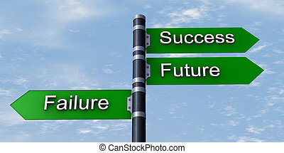 Road sign with success, future and failure words