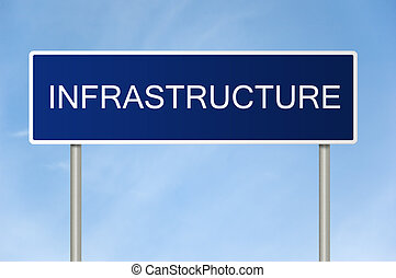 A blue road sign with white text saying Infrastructure