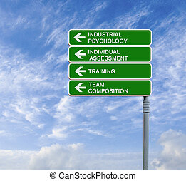 Road signs to organizational psychology