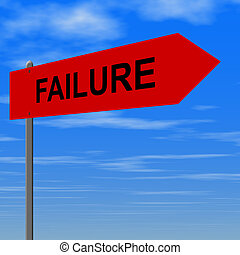 Road to failure sign