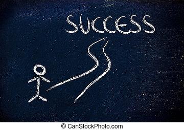 road to individual success