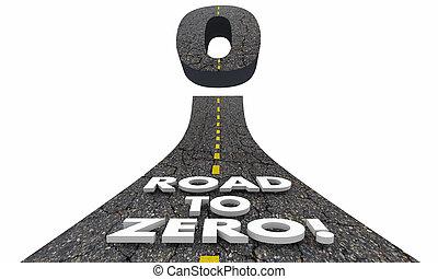 Road to Zero Reduction Eliminate Lower Risk 3d Illustration
