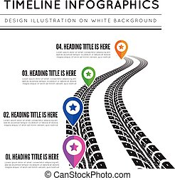 Road way design infographics. Tire tracks timeline