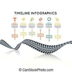 Road way design infographics. Tire tracks timeline