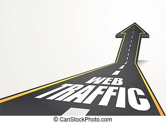 road webtraffic