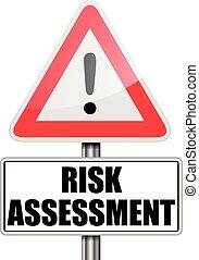 RoadSign Risk Assessment