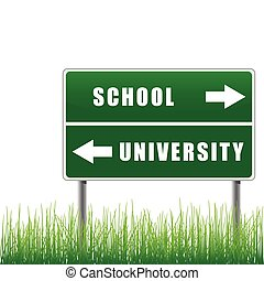 roadsign, school, university.