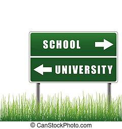 Roadsign school university with grass below.