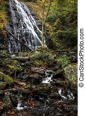 Roaring Fork Creek Falls IIi