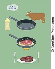Roast Tenderloin of beef. Bon appetit. Frightened by a cow ...