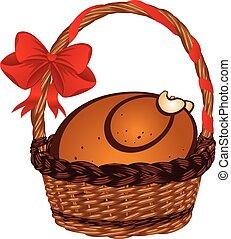 Roasted Turkey in a Basket