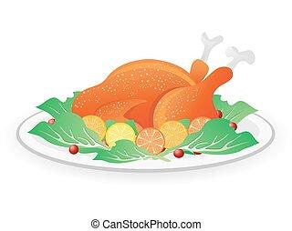 roasted turkey on dish