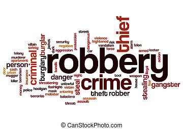 Robbery word cloud