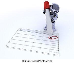 robot, calandre