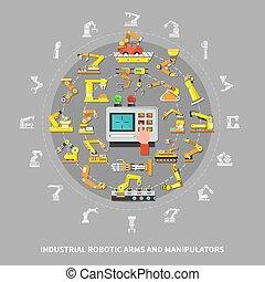 robotic vyzbrojit, průmyslový, komponování