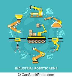 robotic wapenen, ronde, samenstelling