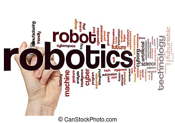 Robotics word cloud