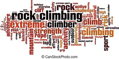 Rock climbing word cloud
