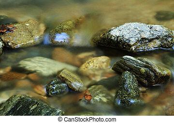 rock in stream