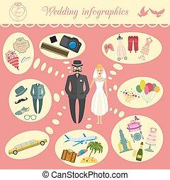 rocznik wina, infographic, komplet, ślub