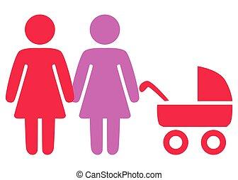lesbijka usa