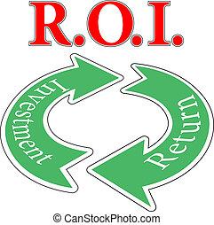 roi, regreso, inversión, ciclo