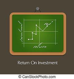 roi, retorno, investimento