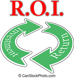 ROI Return On ads or other Investment arrows cycle