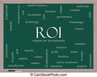 ROI Word Cloud Concept on a Blackboard